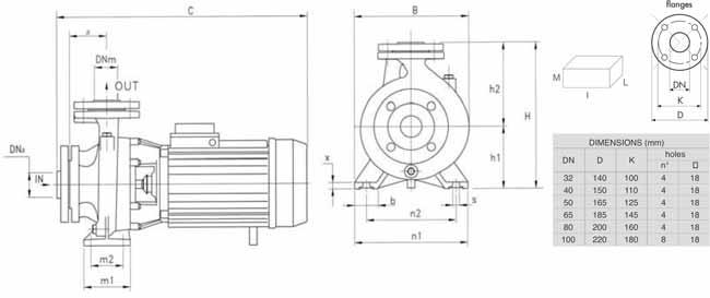 Máy bơm nước matra CM65 - 160B