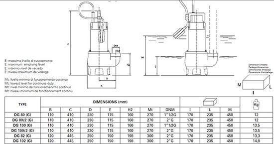 máy bơm nước 232